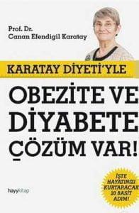 Canan Karatay Diyeti | 23 Mayıs 2020