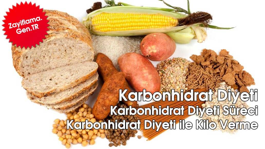 Karbonhidrat Diyeti ile Kilo Verme