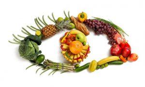 Göz Sağlığını Koruyan Vitaminler