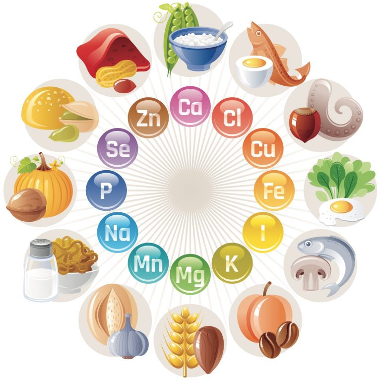Zengin Mineralli Yiyecekler ve İçecekler Nelerdir ?
